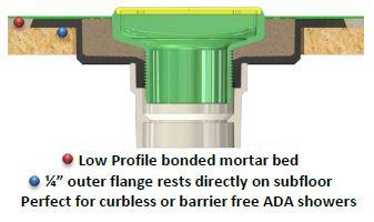 Ebbe Versa 2 - Low Profile Shower Drain - sspic 2