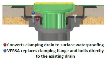 Ebbe Versa 3 - Remodel Clamping Drain - surface waterproofing - sspic 3