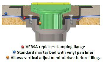 Ebbe Versa 4 - Clamp Vinyl Pan Liner - sspic 4